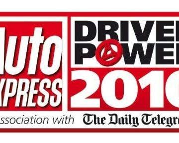 Letošní anketa Driver Power časopisu Auto Express zná svého vítěze